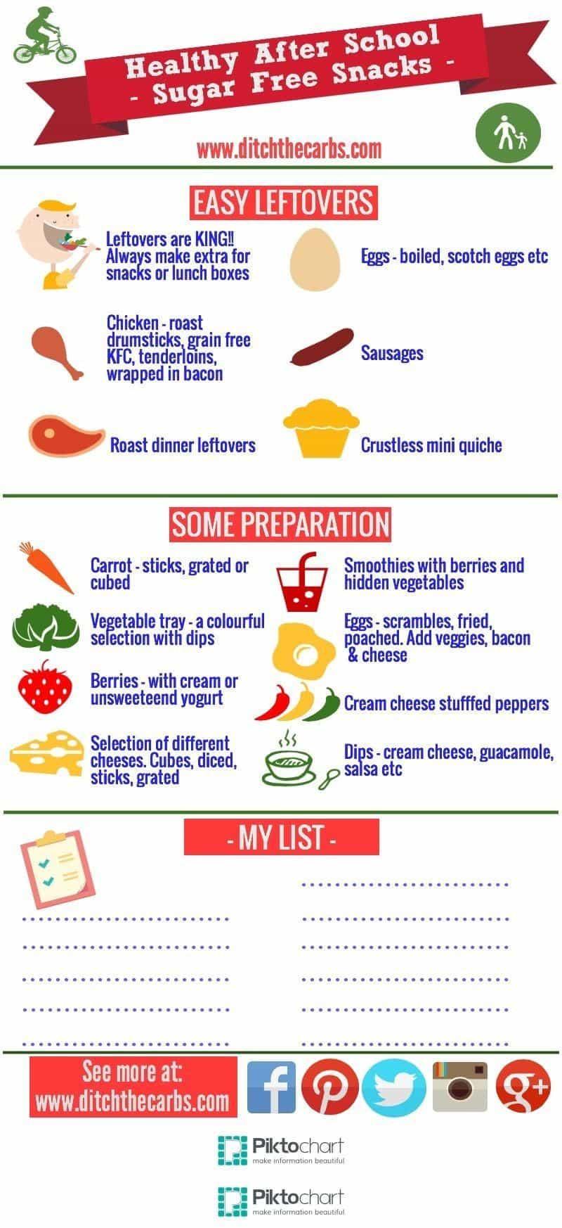 List Of Healthy Snacks  Healthy Sugar Free Snacks free printable for the fridge