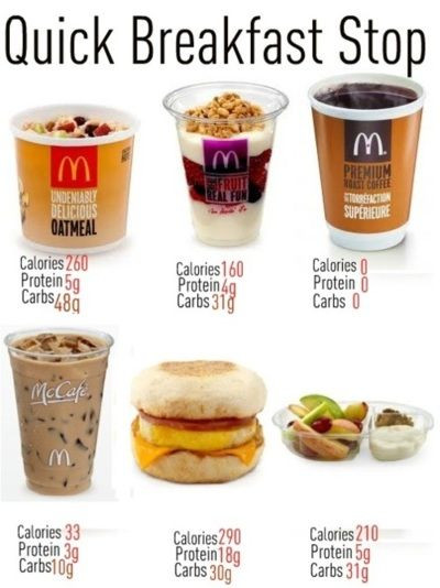 Mcdonalds Healthy Breakfast Menu  yogurt parfait calories mcdonalds
