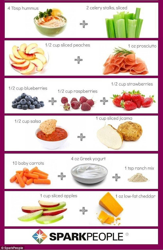 Most Healthy Snacks  Most filling 100 calorie snacks revealed with 18 ideas