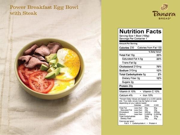 Panera Bread Healthy Menu  Panera Menu Calories