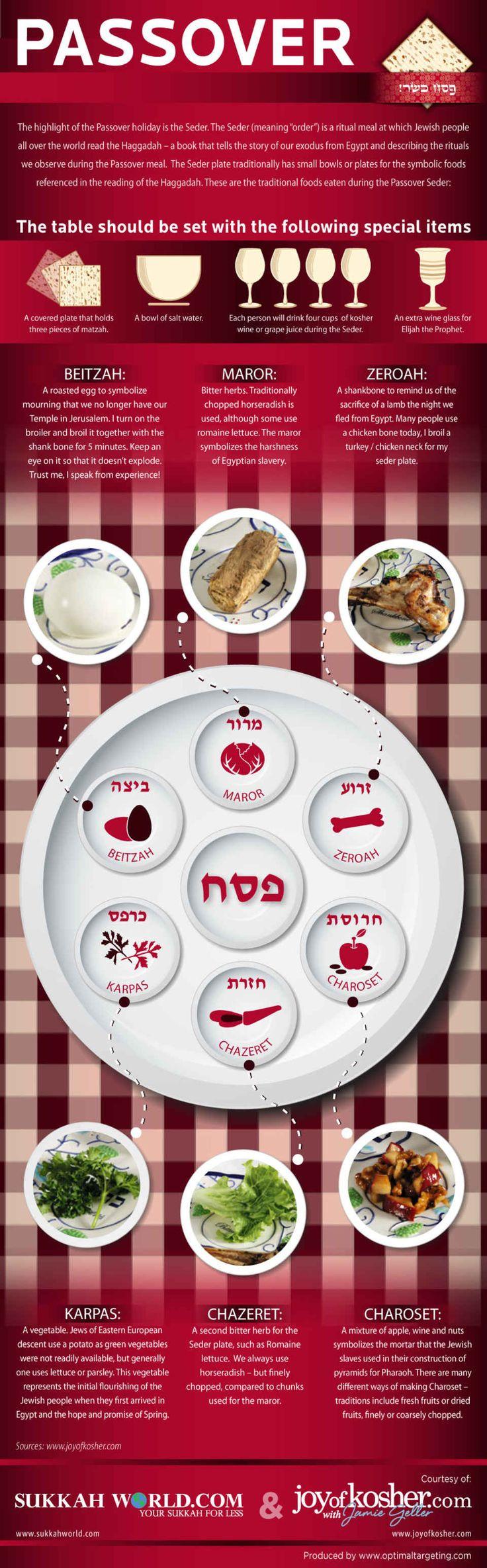 Passover Dinner Menus  47 best Menorah images on Pinterest