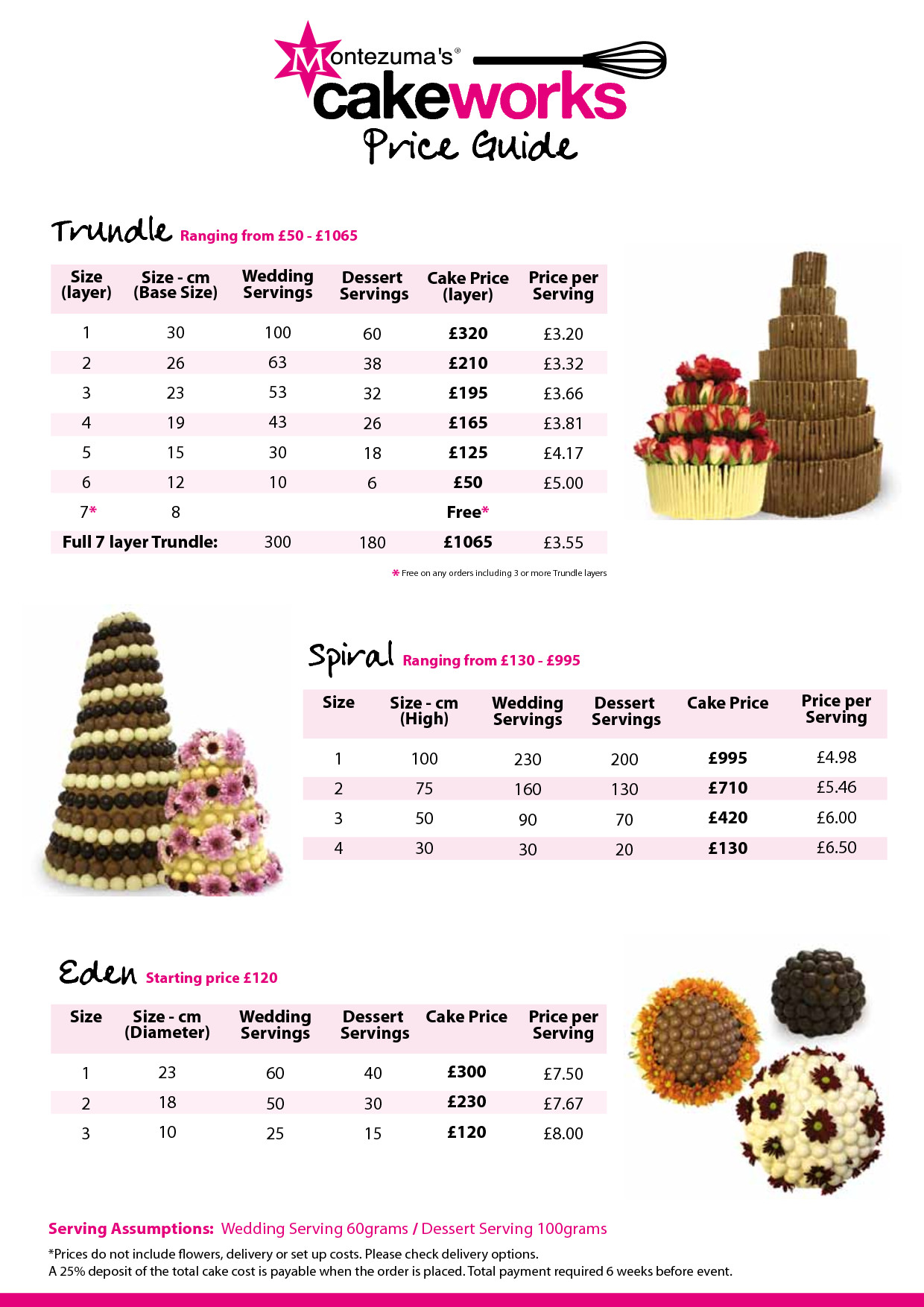 Pricing Of Wedding Cakes  Cake Pricing cakepins Cake Business