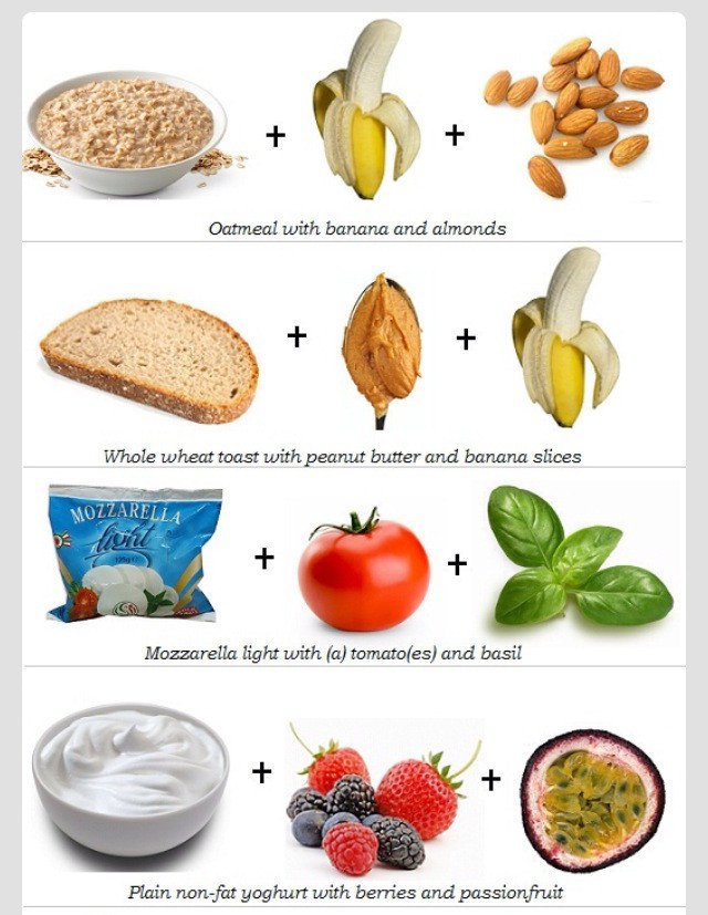 Quick Healthy Breakfast For Weight Loss  Healthy Breakfasts That Will Make You Lose Weight Quick
