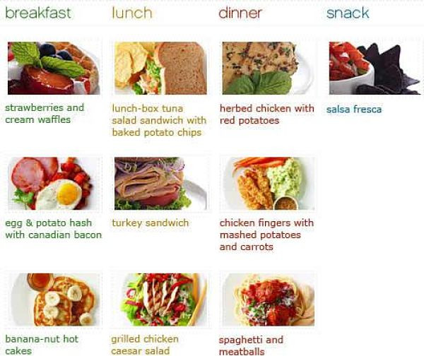 Quick Healthy Breakfast Ideas For Weight Loss  Healthy Food Recipes To Help Lose Weight Sights Sounds