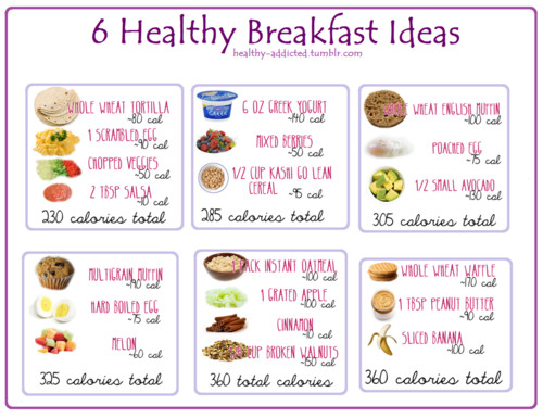 Quick Healthy Breakfast Ideas For Weight Loss  Week 2 of the Dirty and Thirty 30 Day Eating Challenge