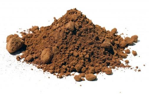 Raw Organic Cocoa Powder  Raw cacao vs cocoa