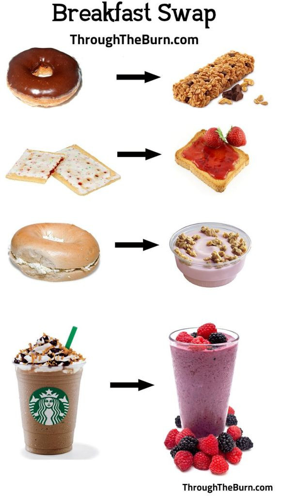 Something Healthy To Eat For Breakfast  70 best images about Healthy swaps & substitutes on