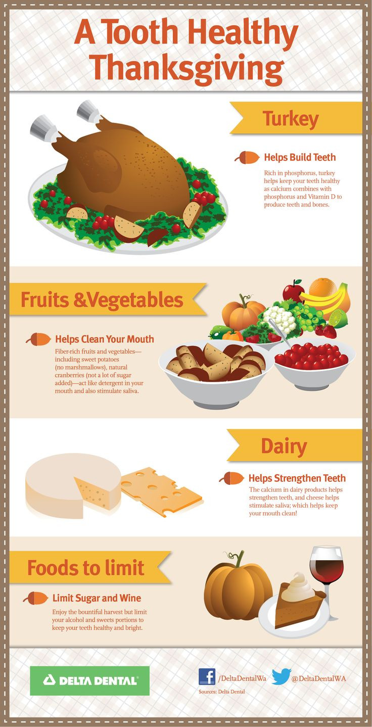 Thanksgiving Tips For Healthy Eating  Make sure your Thanksgiving meal is something your teeth
