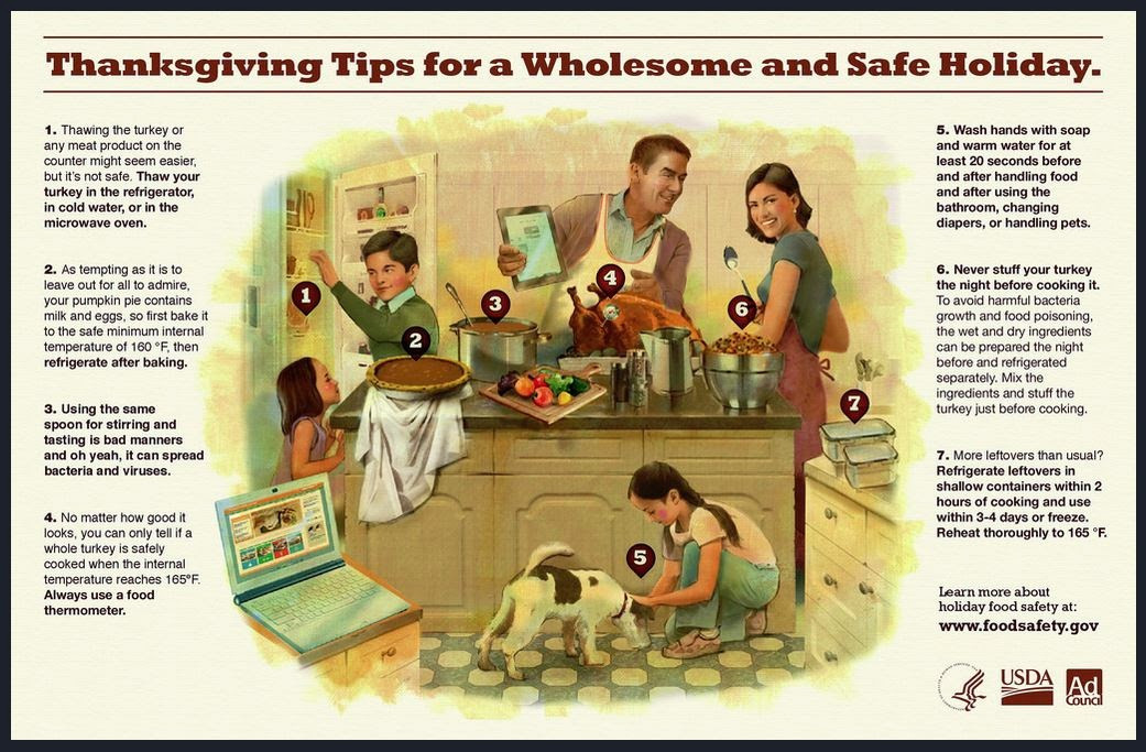 Thanksgiving Tips For Healthy Eating  1 dish pineapple stuffing and holiday food safety