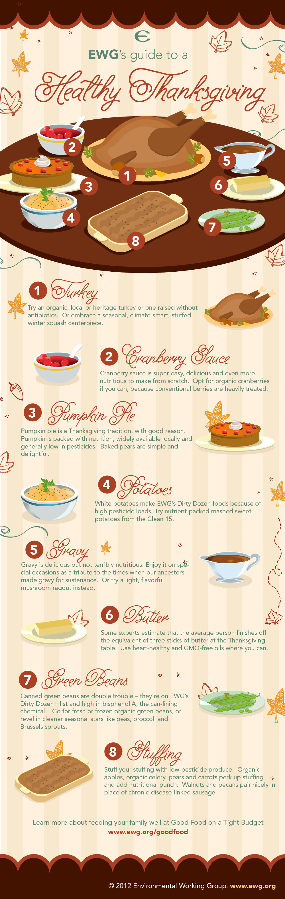 Thanksgiving Tips For Healthy Eating  Last Minute Thanksgiving Planning Check out this