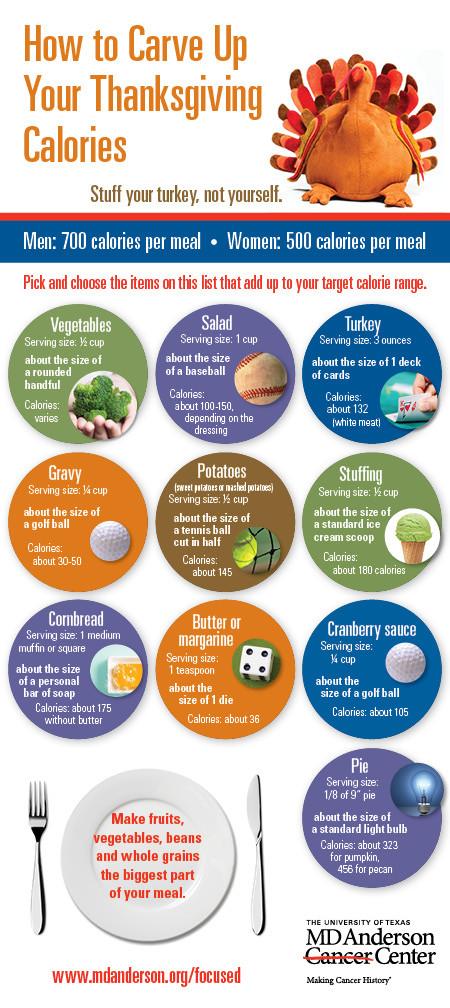 Thanksgiving Tips For Healthy Eating  9 Thanksgiving Infographics That Are Worth Checking Out