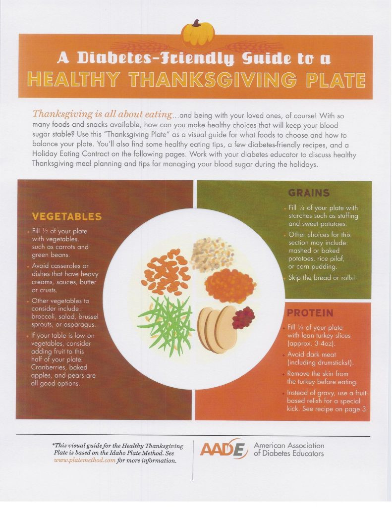 Thanksgiving Tips For Healthy Eating  How to eat healthy on Thanksgiving Williamson Medical Center