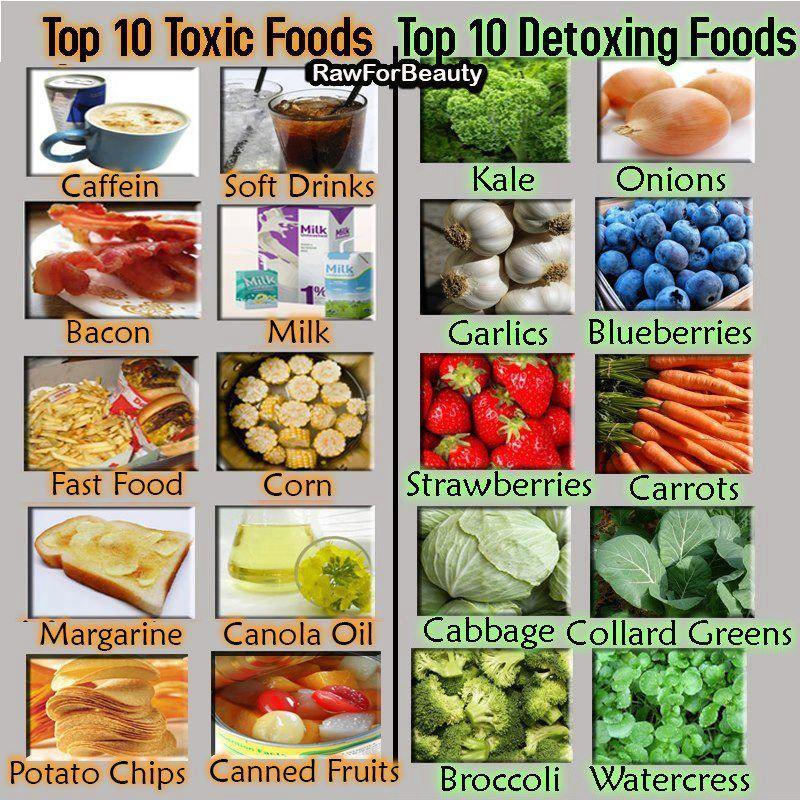 Top 10 Healthy Snacks  Top 10 Toxic Foods & Top 10 Detoxing Foods – Rain Soul 安雨