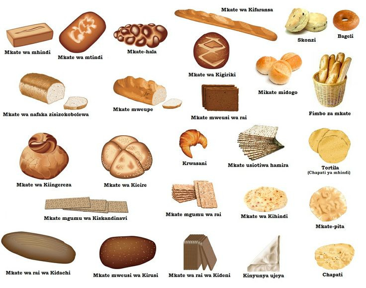 Types Of Healthy Bread  Types of bread Cooking Sides Pinterest