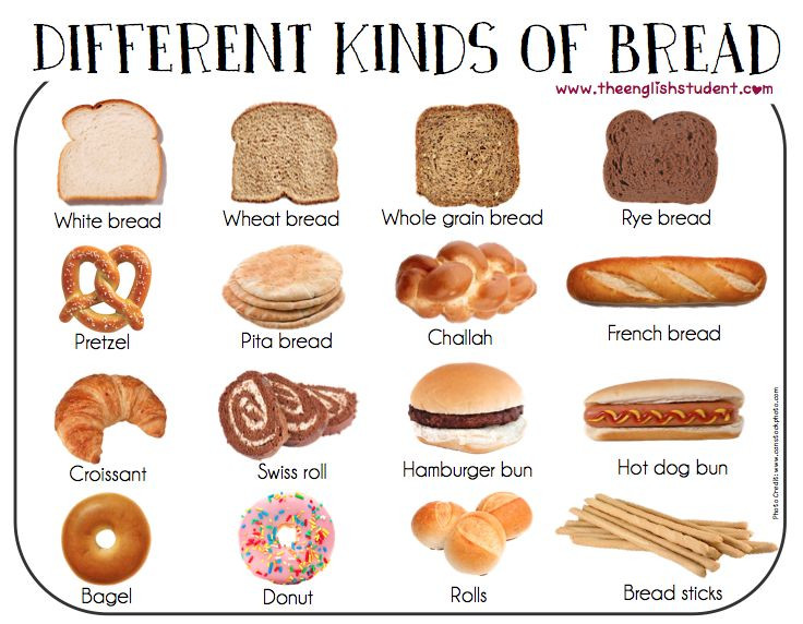 Types Of Healthy Bread  white bread – The ABC s of a Healthy Lifestyle