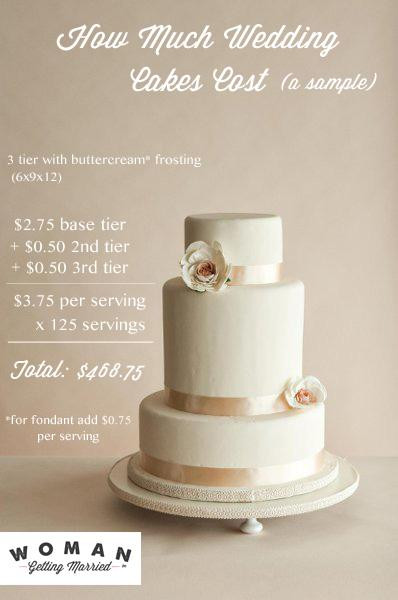 Wedding Cakes Cost  How Much Do Wedding Cakes Cost