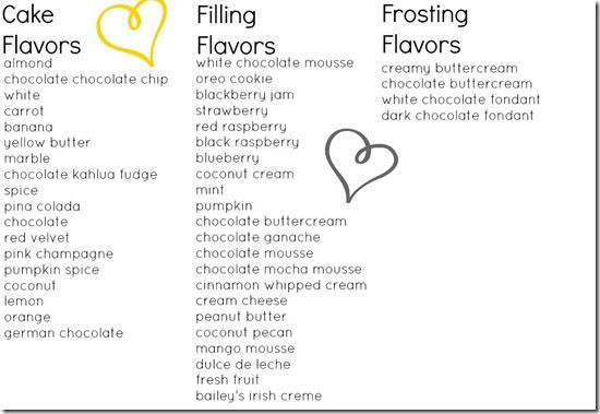 Wedding Cakes Flavors And Fillings  wedding cake flavors Wedding marriage