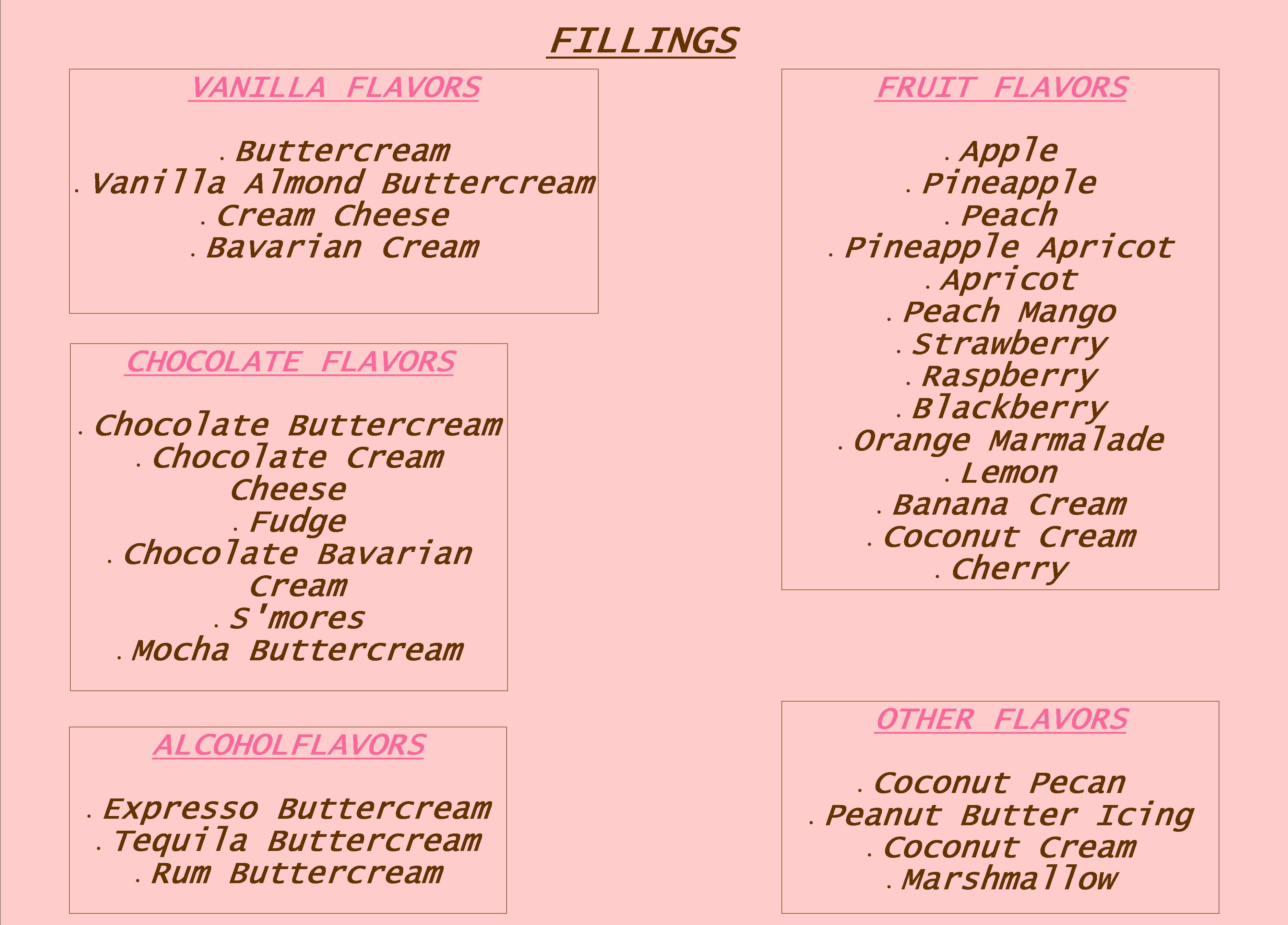 Wedding Cakes Flavors And Fillings  wedding cake flavors and fillings