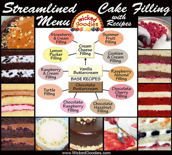 Wedding Cakes Flavours And Fillings  Layer Cake Filling Recipes Wicked Goo s