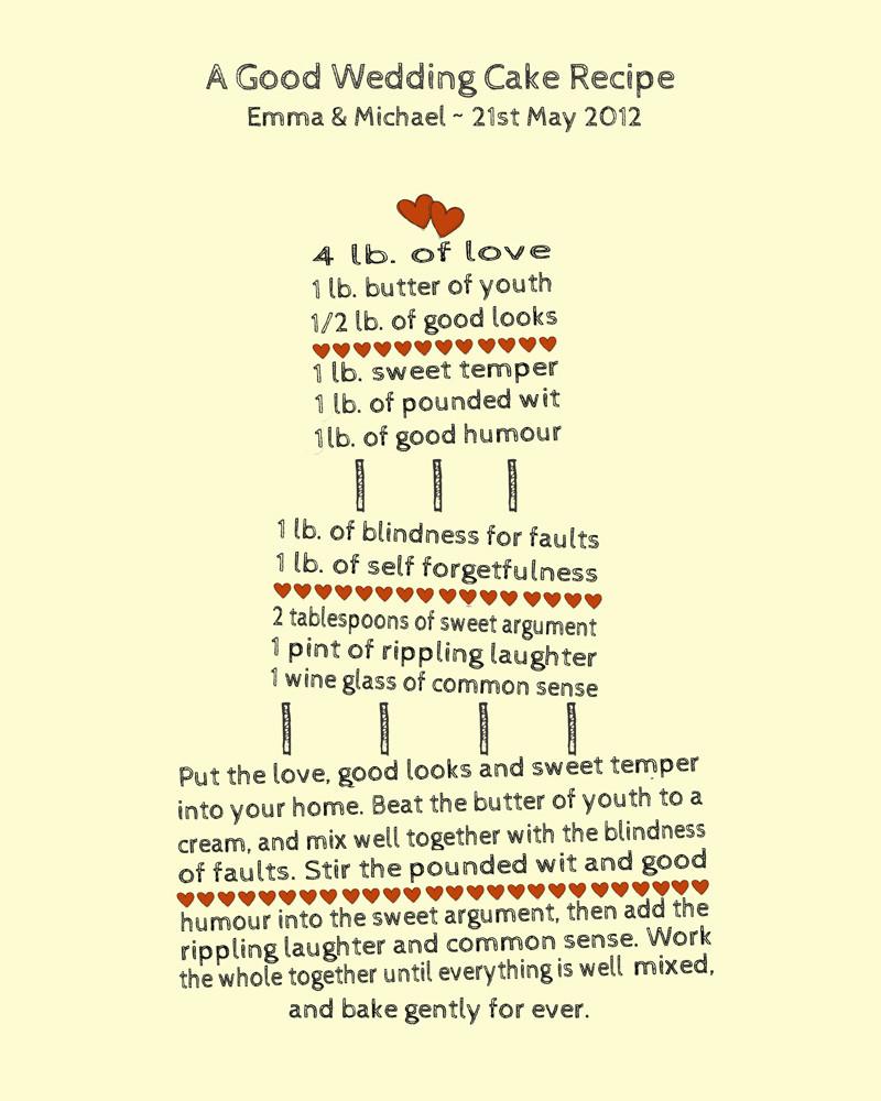 Wedding Cakes Quotes  Recipe for love