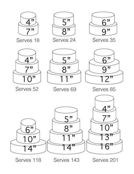 Wedding Cakes Sizes  Cake Size and Amount Delicious Pinterest