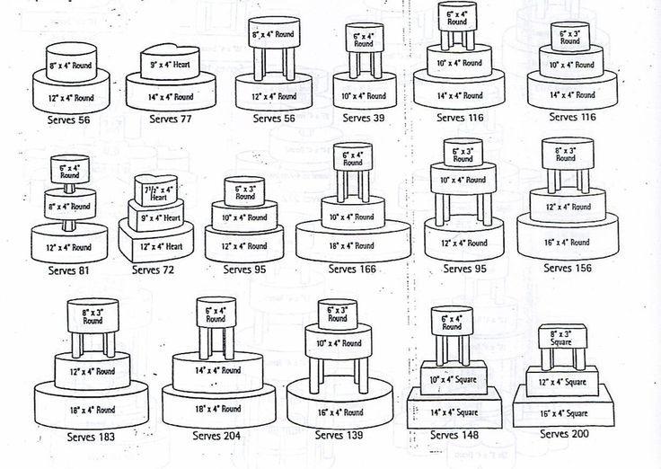 Wedding Cakes Sizes  17 Best images about Cake size serving sizes on Pinterest