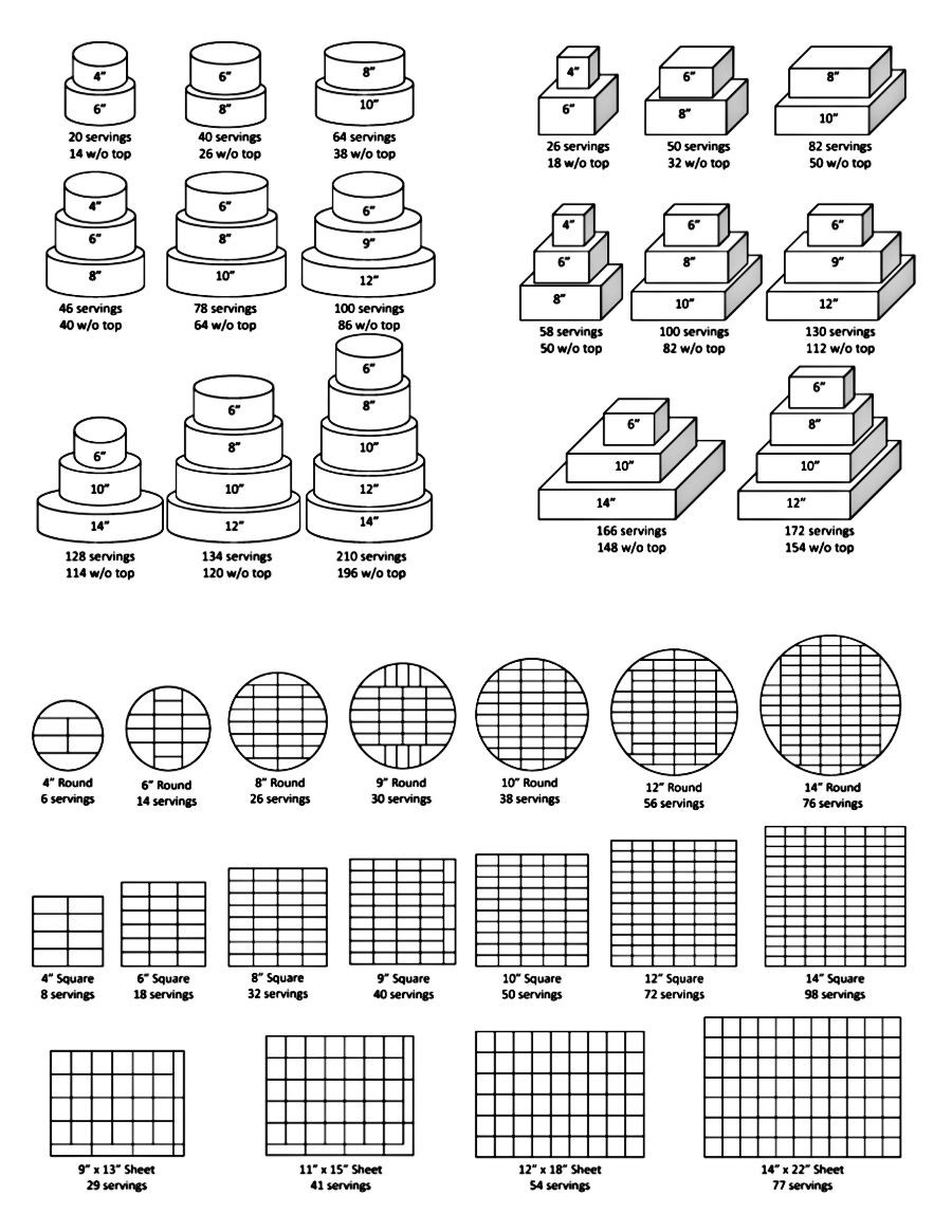 Wedding Cakes Sizes  Pin by Kathy Hutchison on Cake info in 2019