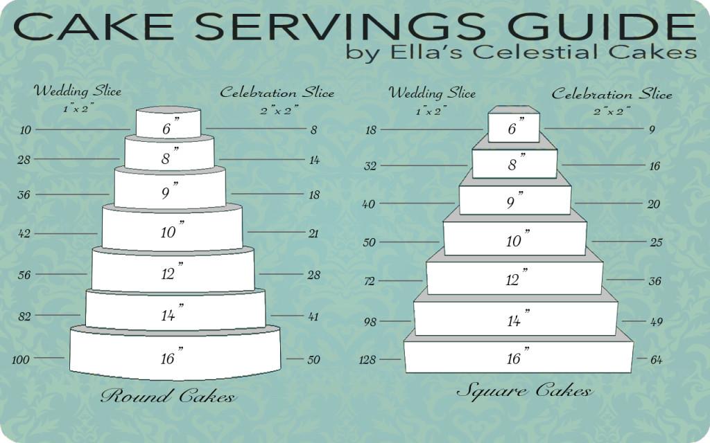 Wedding Cakes Sizes  Wedding cake pricing chart idea in 2017
