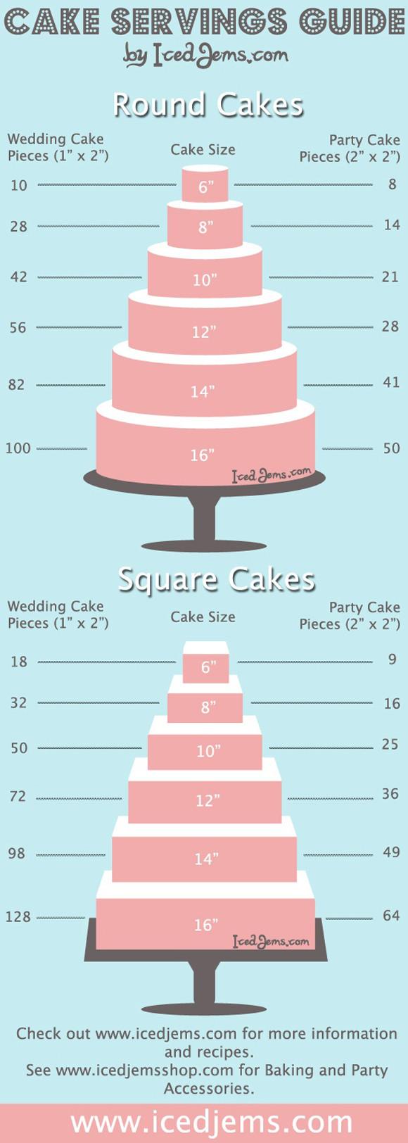 Wedding Cakes Sizes  Wedding Cake Myths Exposed