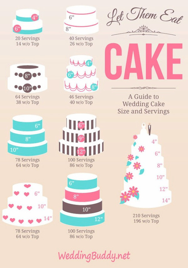 Wedding Cakes Sizes  birthday cake servings