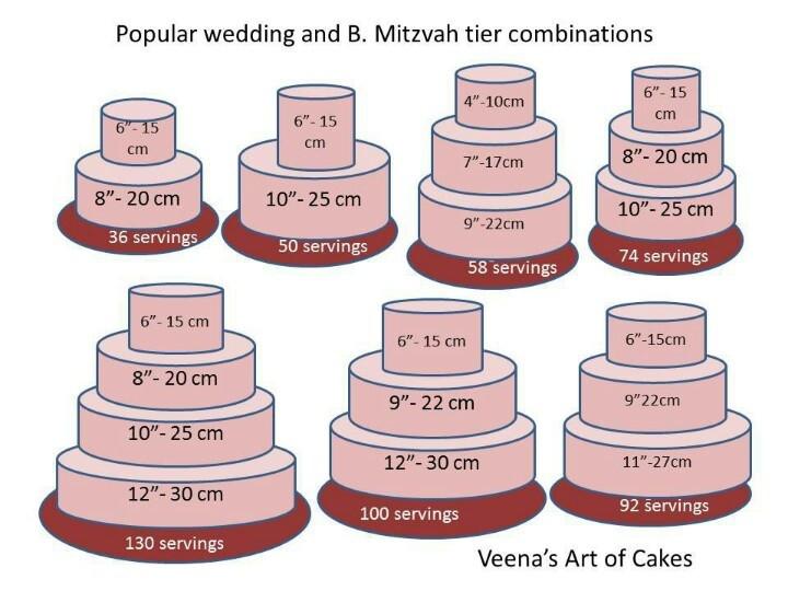 Wedding Cakes Sizes  1000 images about Tortas hermosas on Pinterest