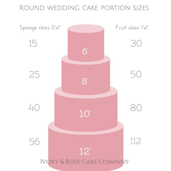 Wedding Cakes Sizes  4 tier wedding cake sizes idea in 2017