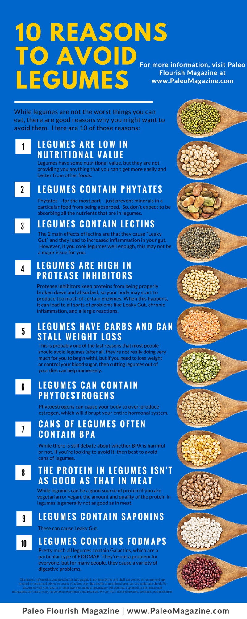 Why Paleo Diet is Unhealthy the 20 Best Ideas for 10 Reasons to Avoid Eating Legumes [ Infographic]