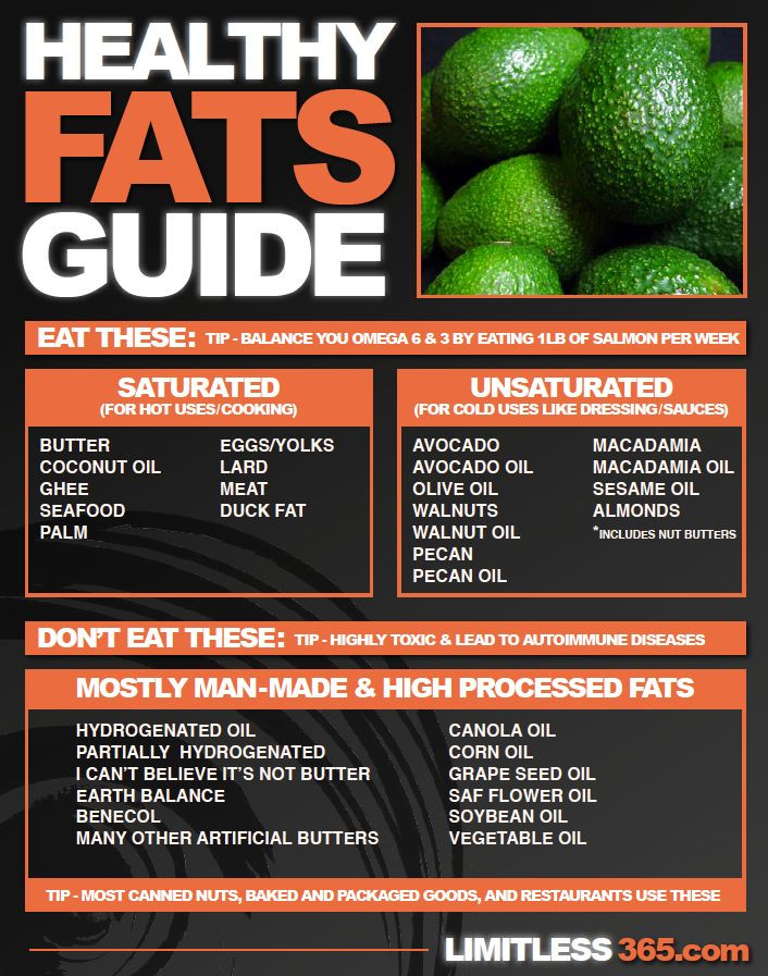 Why Paleo Diet Is Unhealthy  Best 25 Healthy fats chart ideas on Pinterest