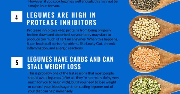 Why Paleo Diet Is Unhealthy  10 Reasons to Avoid Eating Legumes paleomagazine