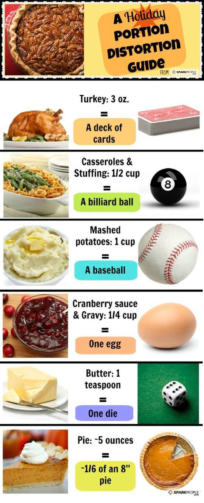 Average Size Turkey For Thanksgiving  25 best ideas about Portion Sizes on Pinterest