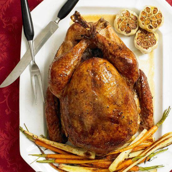 Average Size Turkey For Thanksgiving  Turkey 101
