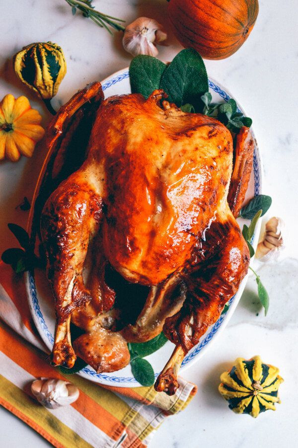Best Thanksgiving Turkey To Order  How Much Turkey To Buy Per Person For Thanksgiving