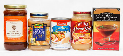Best Turkey Brand To Buy For Thanksgiving  Taste Test Store Bought Turkey Gravy