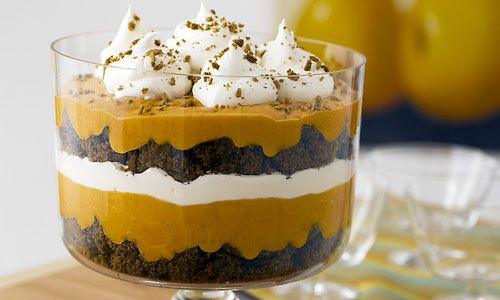 Diabetic Thanksgiving Dessert Recipes  Sugar free Pumpkin Gingerbread Trifle