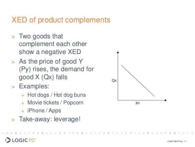 Hot Dogs And Hot Dog Buns Are Complements. If The Price Of A Hot Dog Falls, Then  Android Adoption and its Economic Impacts to Software Strategy