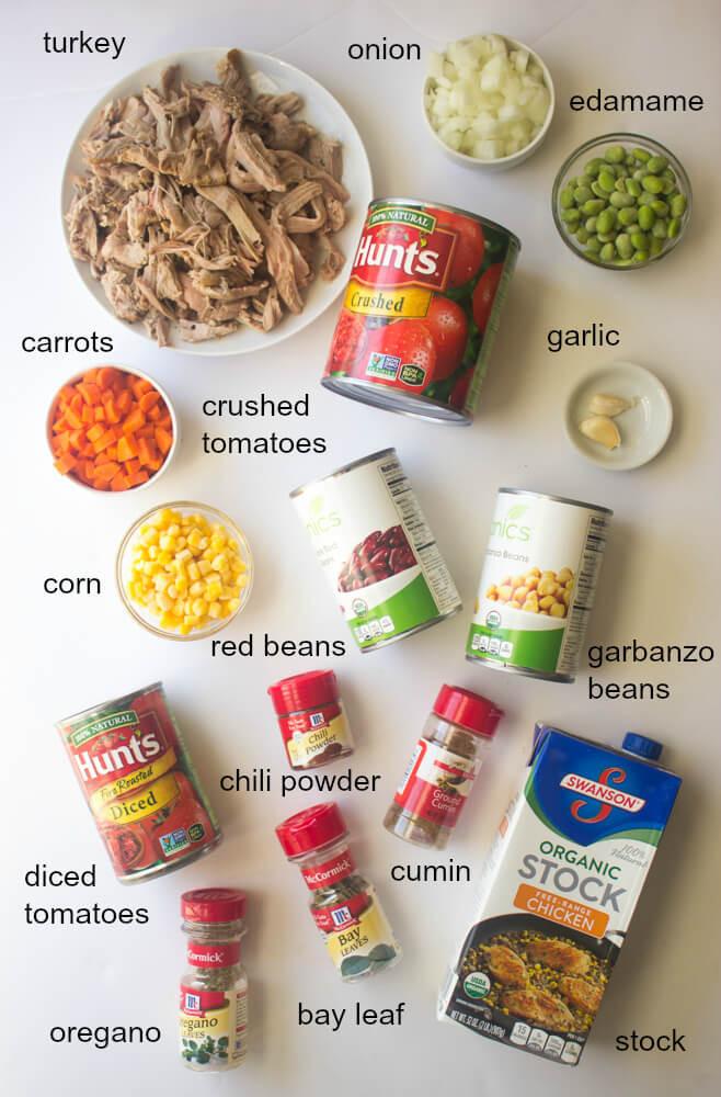 Ingredients For Thanksgiving Turkey  Leftover Turkey Chili Recipe Little Broken