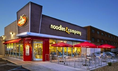 Noodles And Company Idaho Falls  BizMojo Idaho Noodles & pany files site plan for Idaho