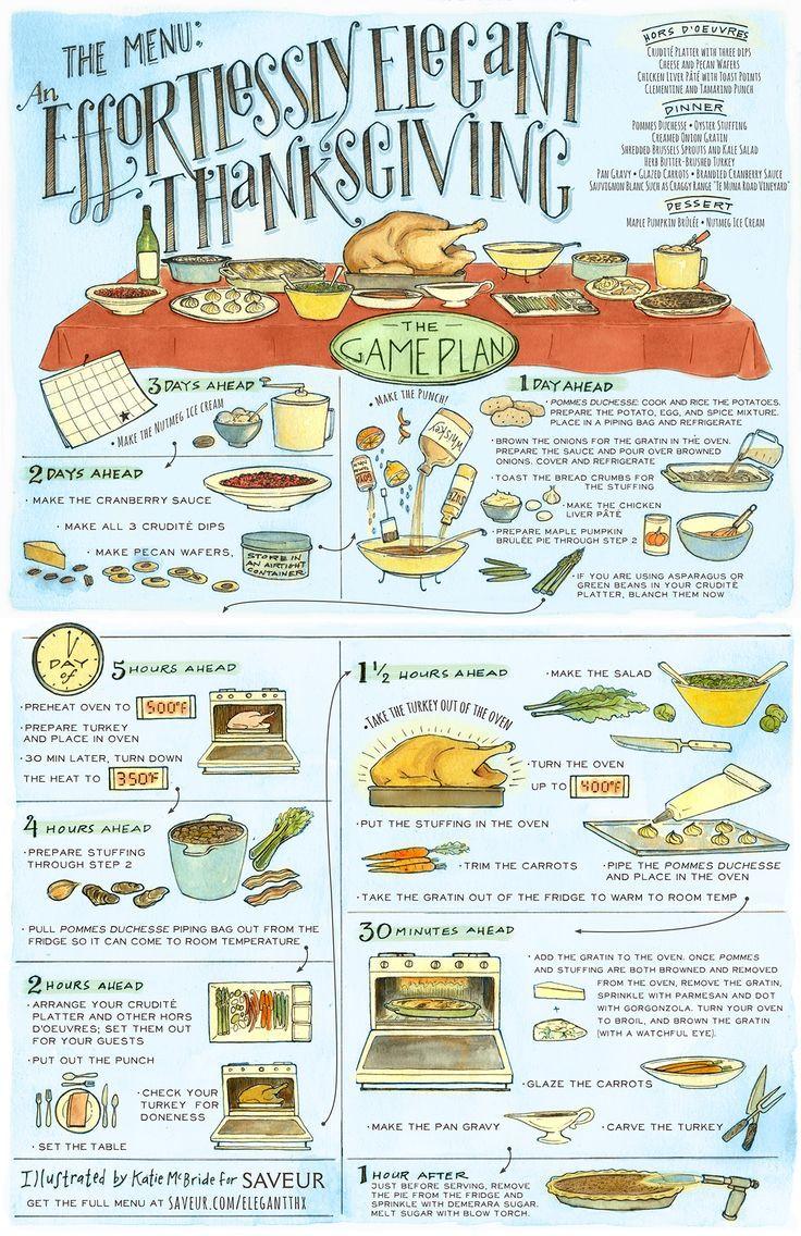 Thanksgiving Desserts List  Best 25 Thanksgiving menu ideas on Pinterest