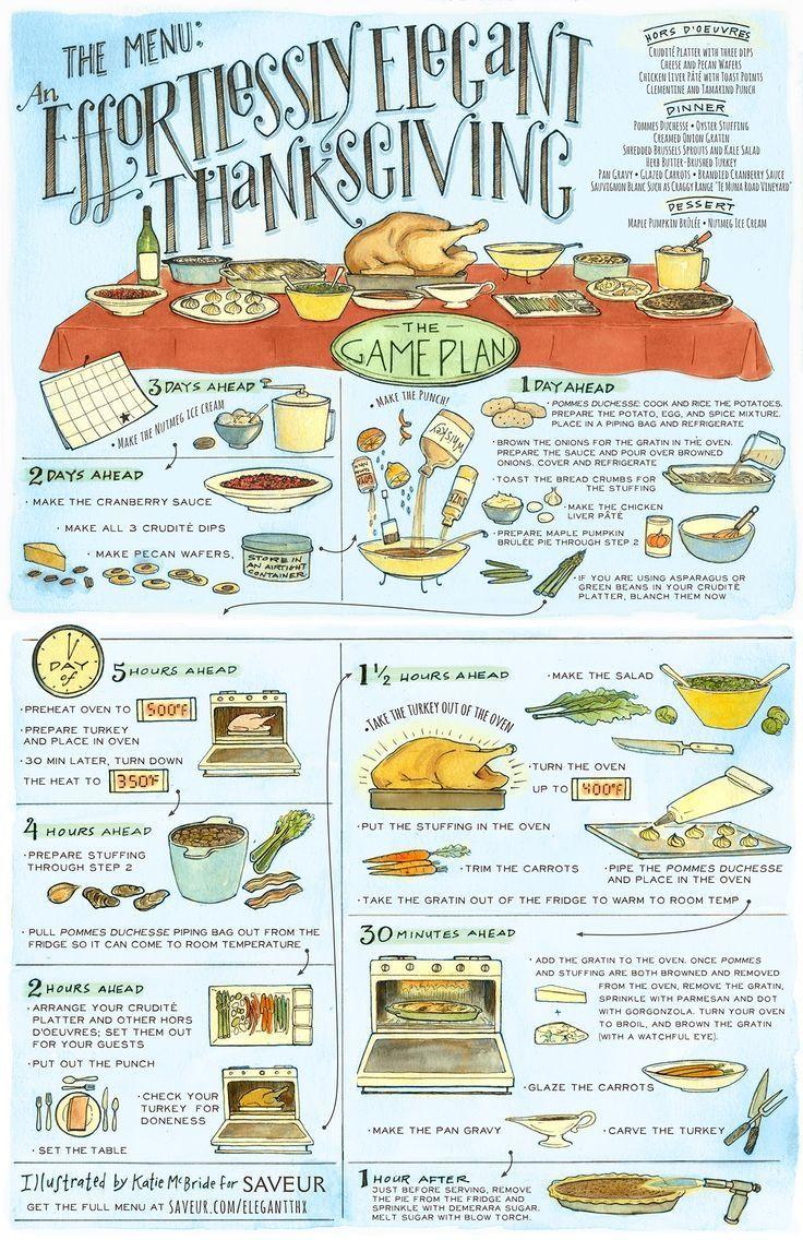 Thanksgiving Dinner Games  An Effortlessly Elegant Thanksgiving Menu Plan with an