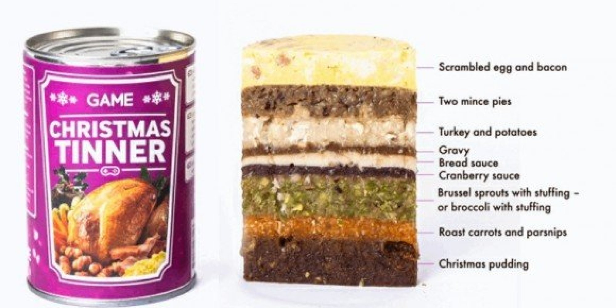 Thanksgiving Dinner In A Can  The Christmas Tinner Is The Most Unappetizing Dinner