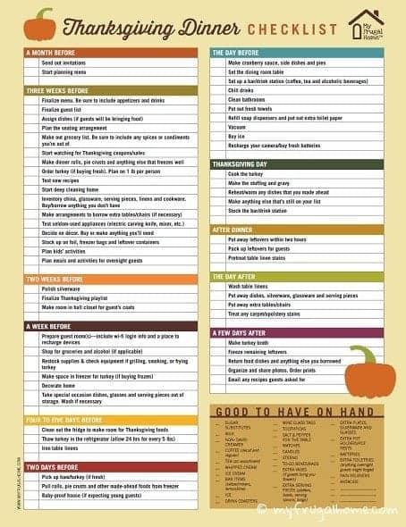 Thanksgiving Dinner List  Thanksgiving Dinner Checklist