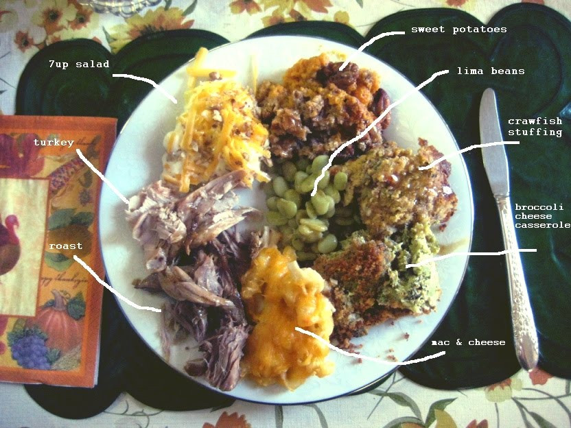 Thanksgiving Dinner Plate  Notes from the Republic Anatomy of a Thanksgiving dinner