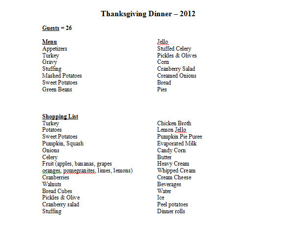Thanksgiving Dinner Shopping List  Maple Grove Don t Get Frazzled Over Holiday Meal Planning