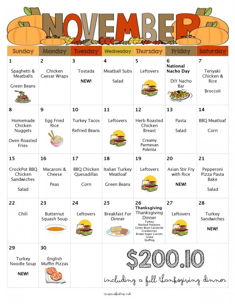 Thanksgiving Dinner Shopping List  What For Dinner In December 31 Days of Kid Friendly
